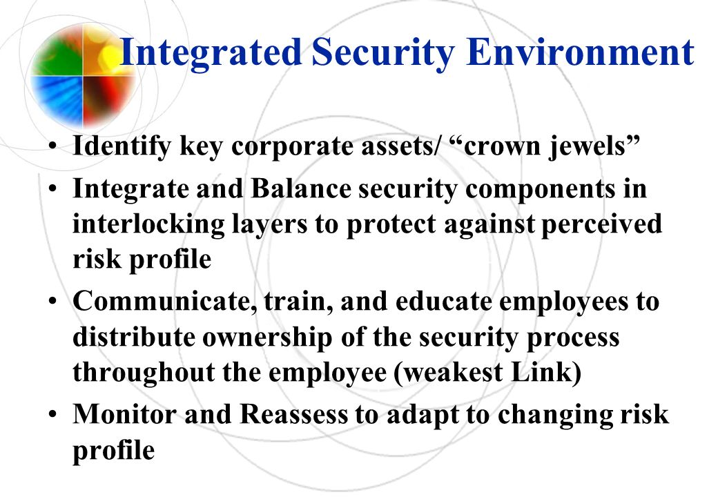 Integrated Security Environment