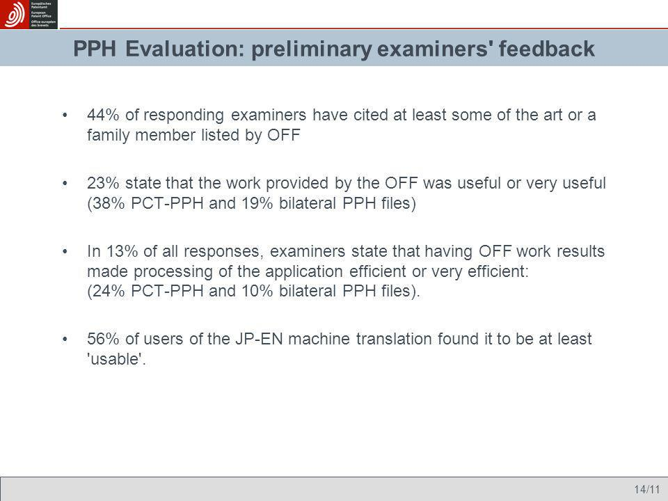 PPH Evaluation: preliminary examiners feedback