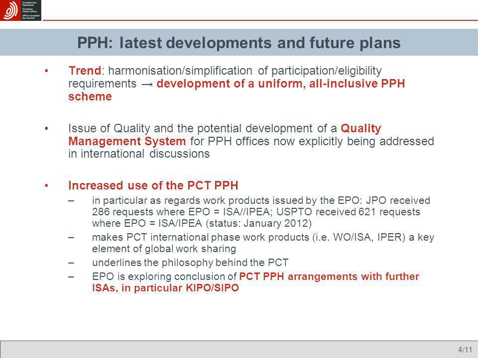PPH: latest developments and future plans