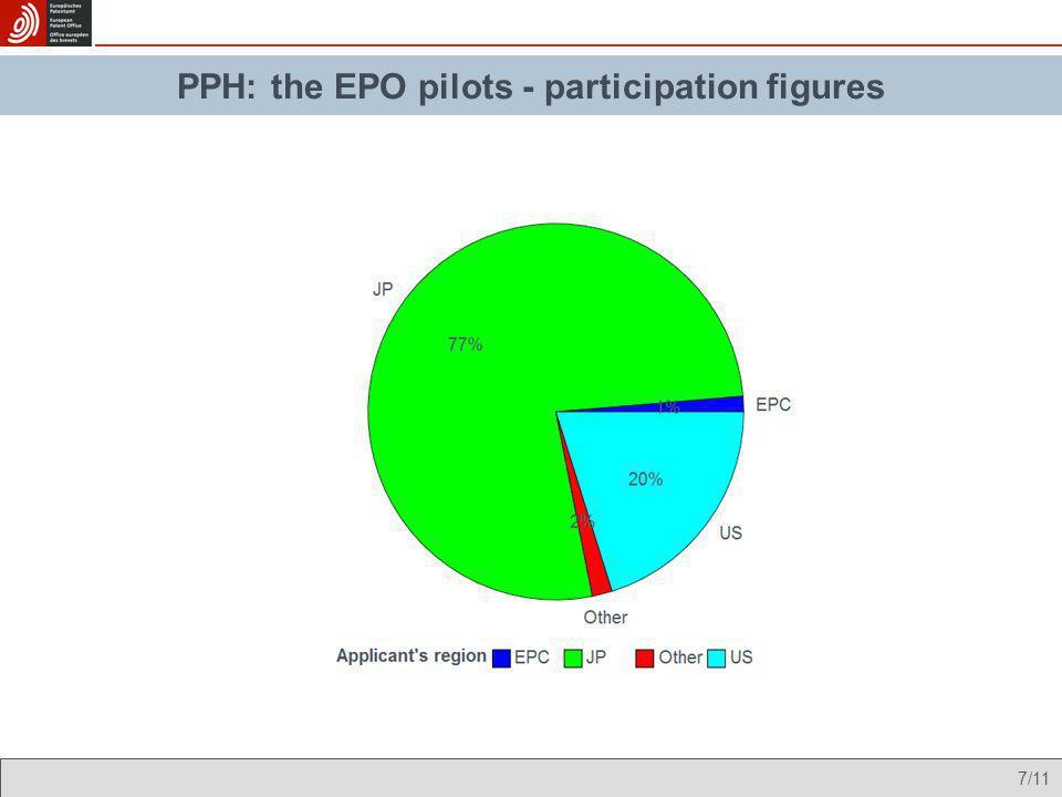 Envisaged implementation