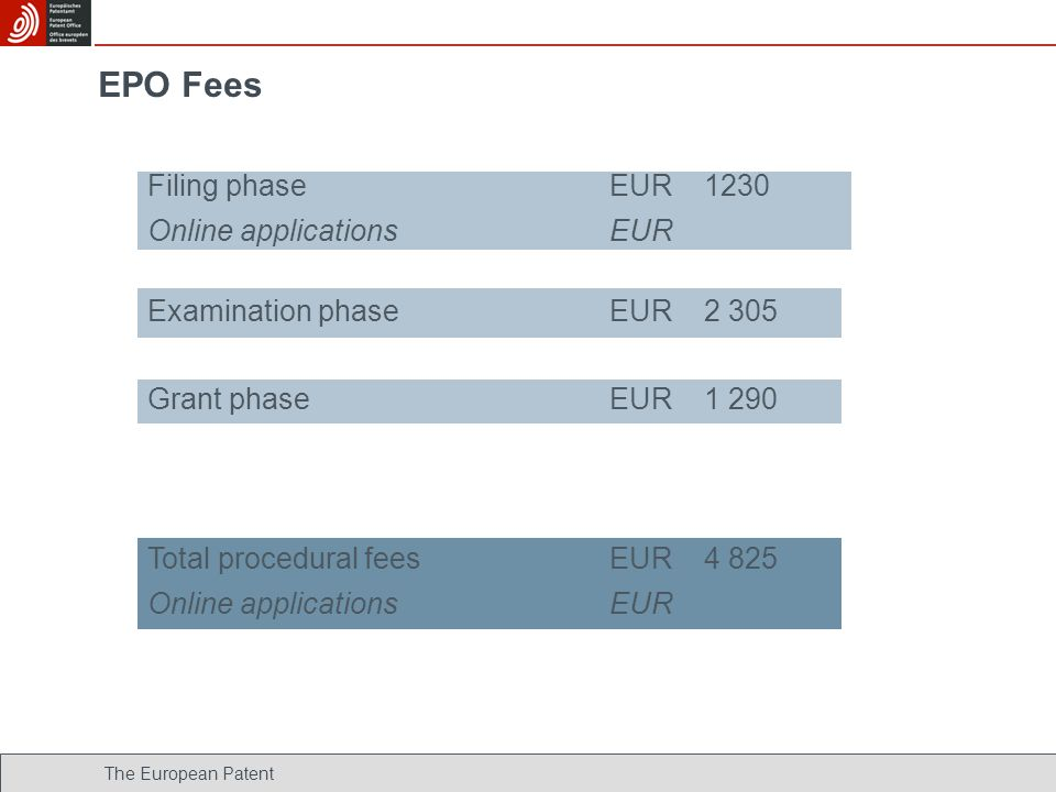 EPO Fees Filing phase EUR 1230 Online applications EUR 1150