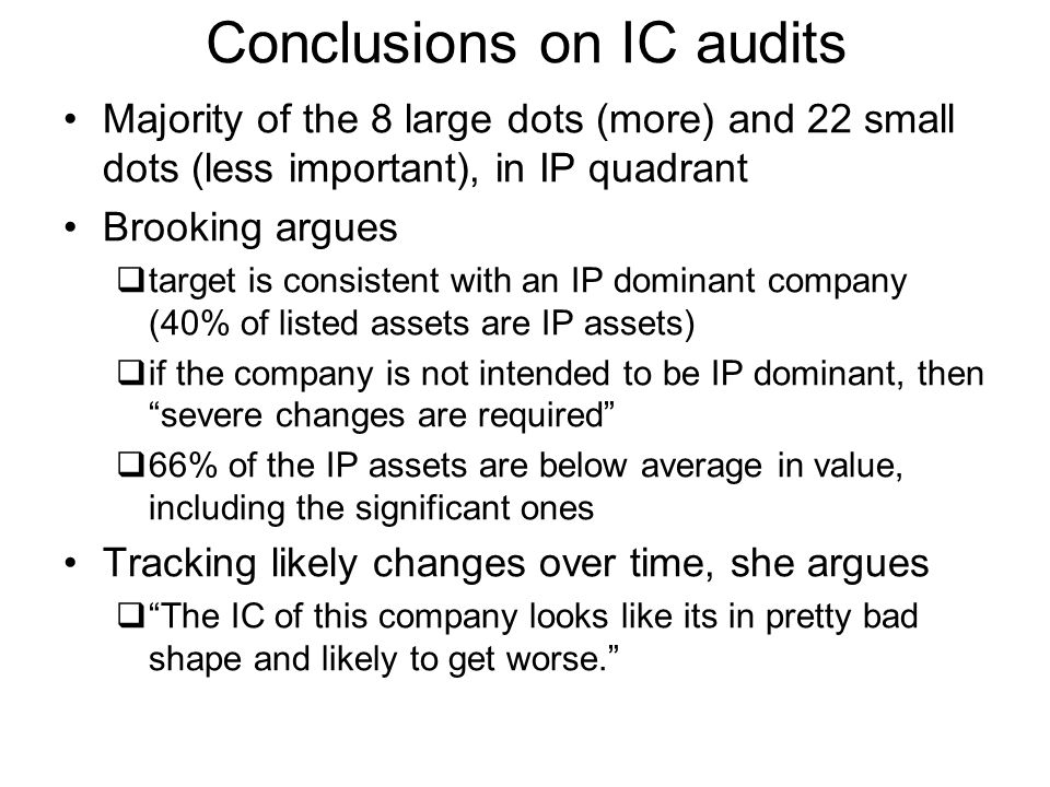 Conclusions on IC audits