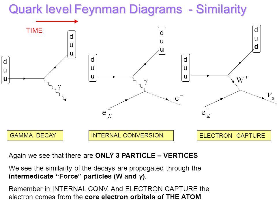 Images For Feynman Diagram For Electron Capture Desktophddesignwall3d
