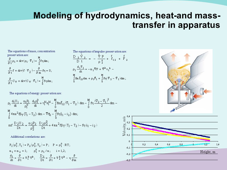 Modeling of hydrodynamics, heat-and mass-transfer in apparatus