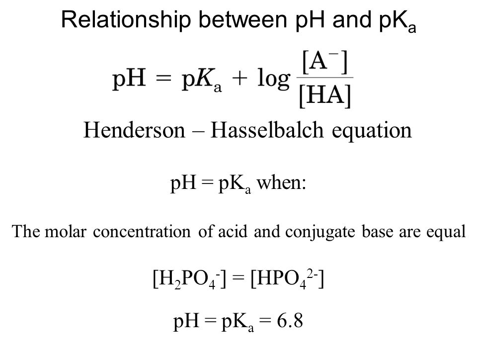 hydrogen ions and ph relationship to pka