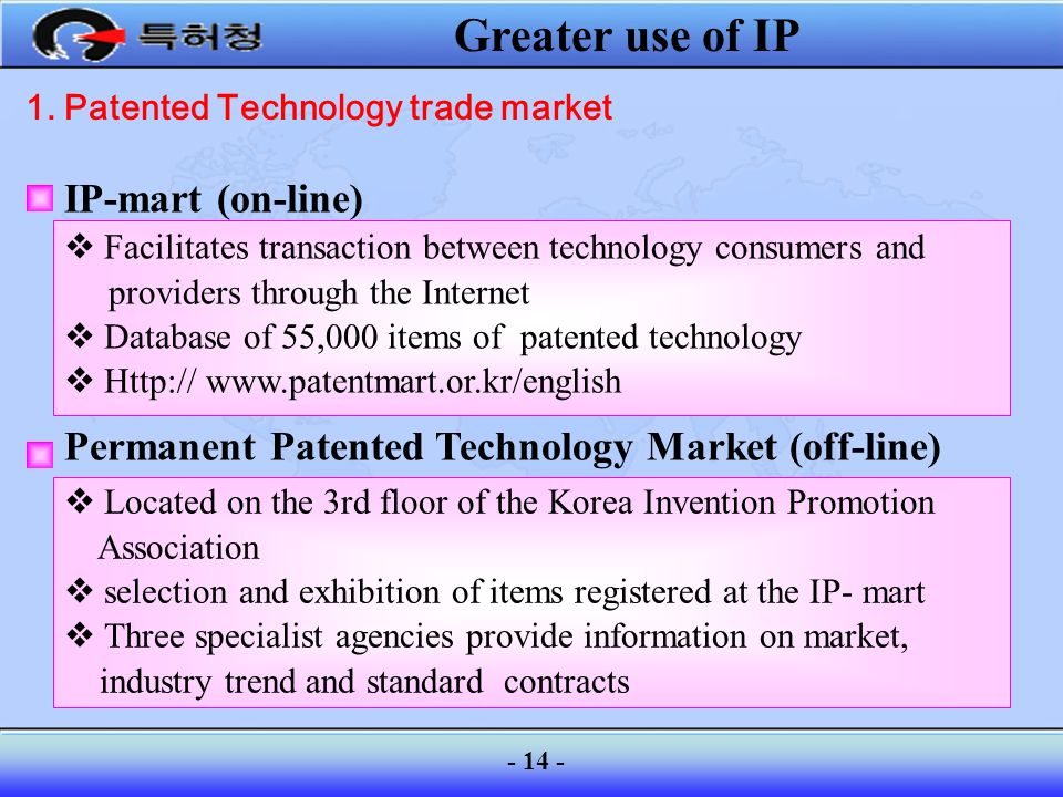 1. Patented Technology trade market