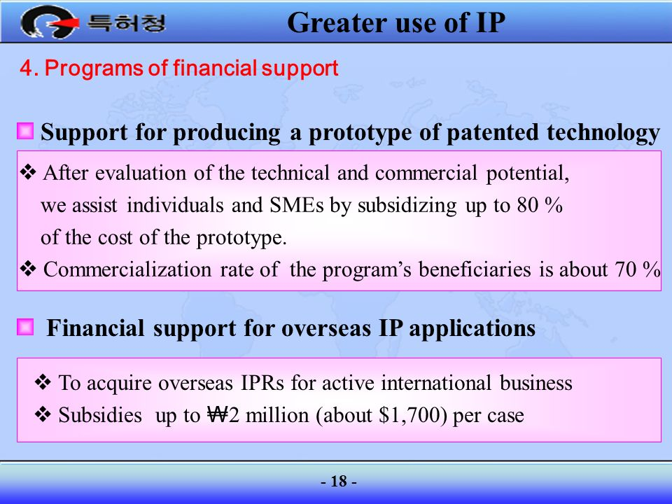 4. Programs of financial support