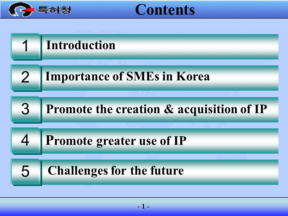Contents 1 2 3 4 5 Introduction Importance of SMEs in Korea