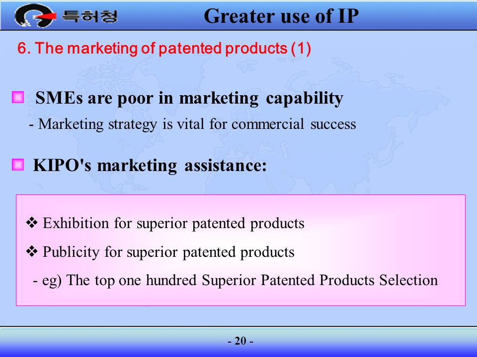6. The marketing of patented products (1)