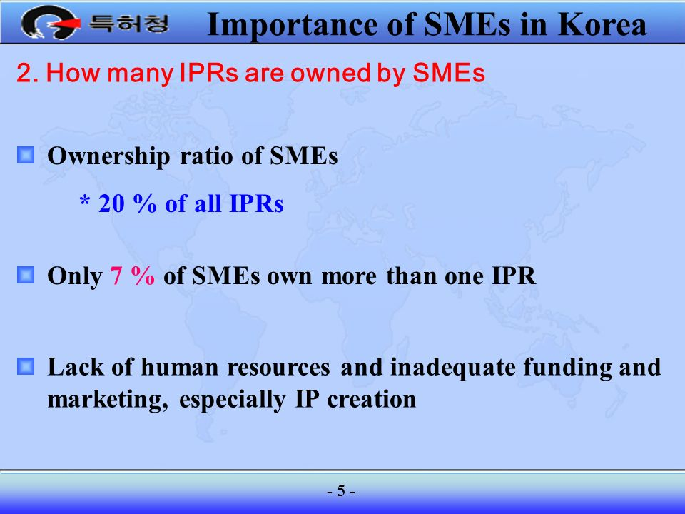 2. How many IPRs are owned by SMEs