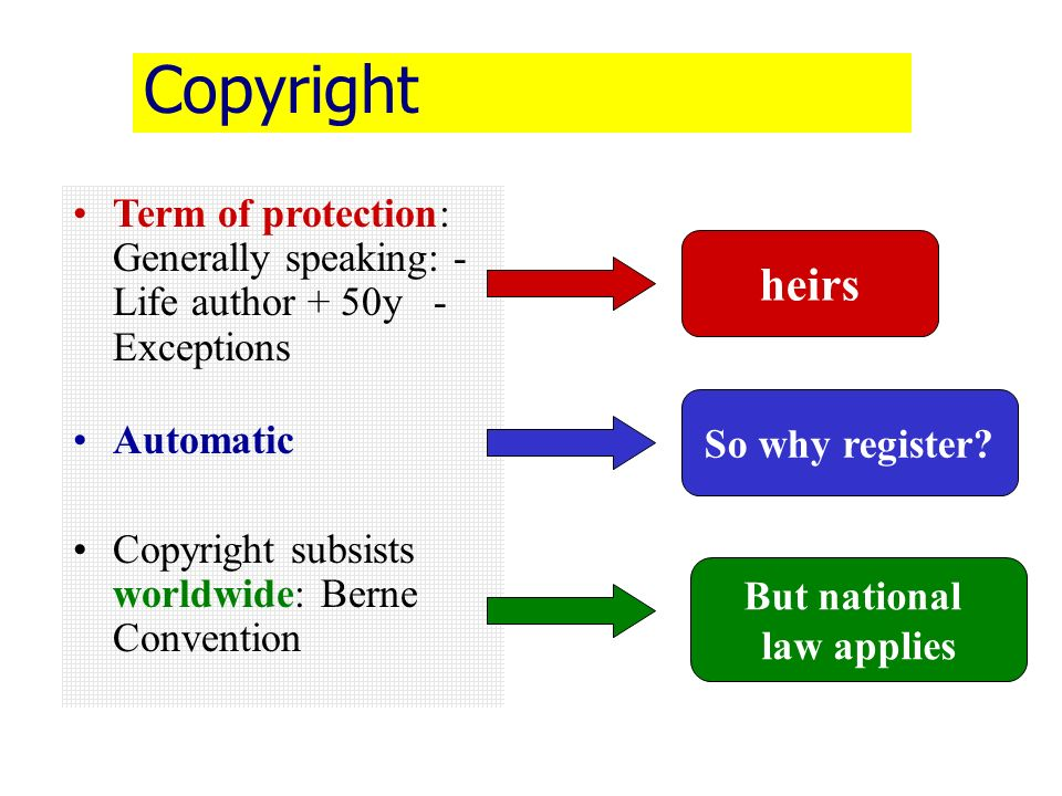 Copyright Term of protection: Generally speaking: - Life author + 50y - Exceptions. Automatic. Copyright subsists worldwide: Berne Convention.