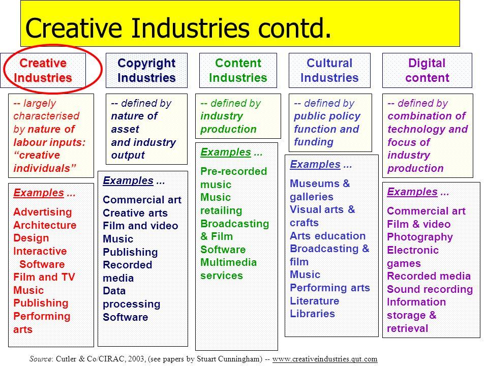 Creative Industries contd.