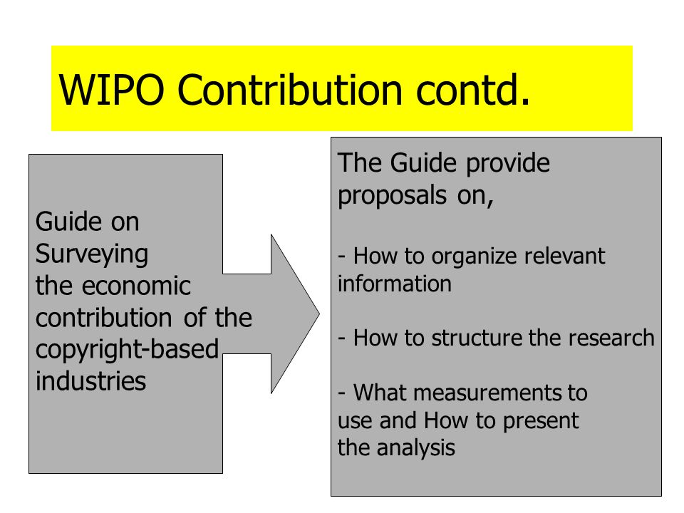 WIPO Contribution contd.
