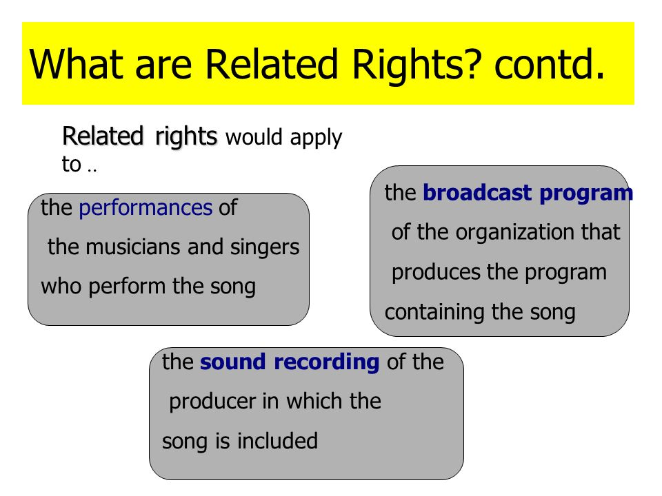 What are Related Rights contd.