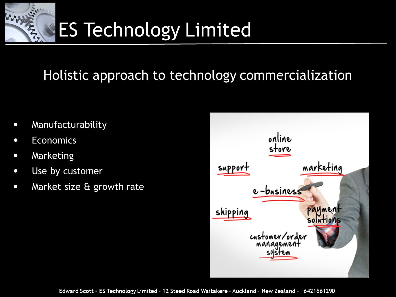 Holistic approach to technology commercialization