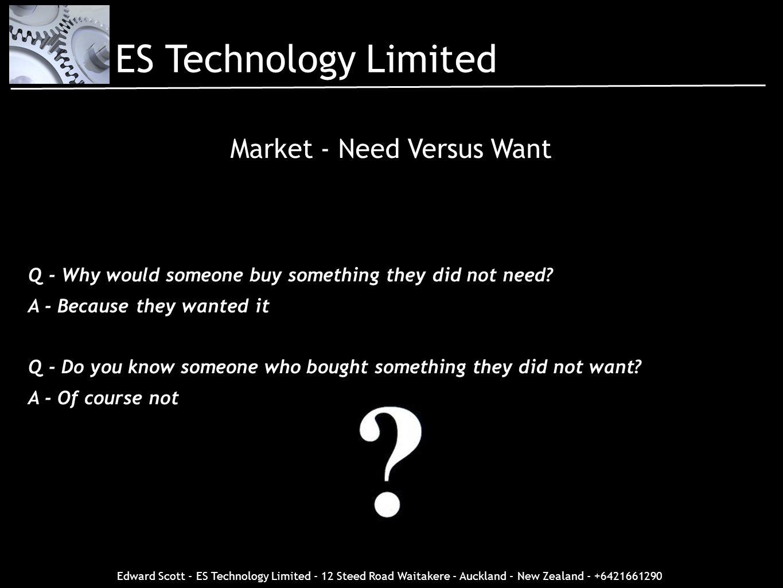 Market - Need Versus Want