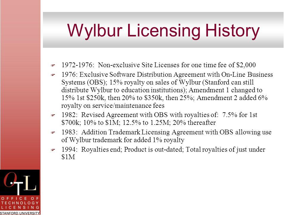 Wylbur Licensing History