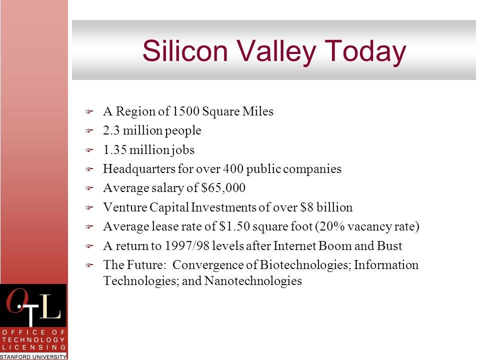Silicon Valley Today A Region of 1500 Square Miles 2.3 million people