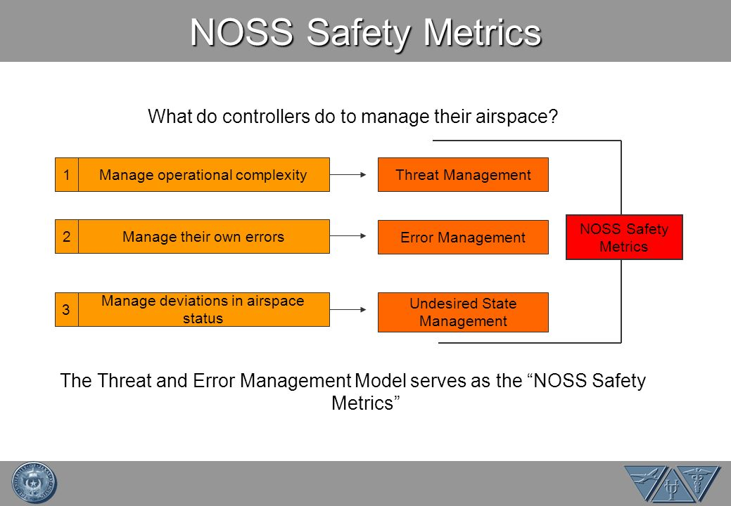 NOSS Safety Metrics What do controllers do to manage their airspace