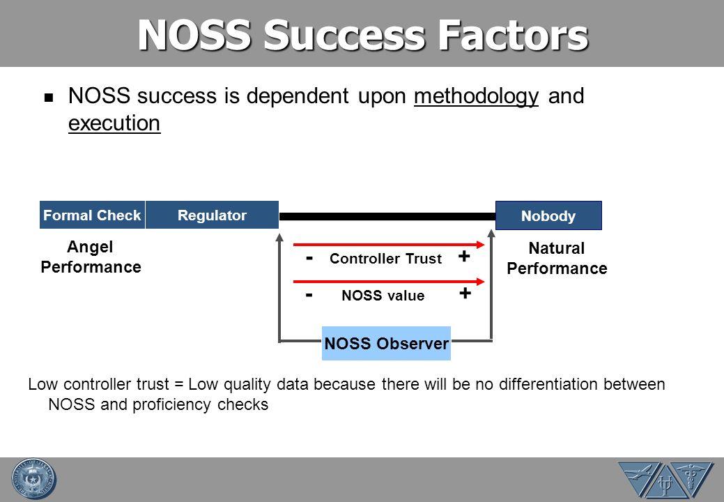 NOSS Success Factors NOSS success is dependent upon methodology and execution. Formal Check. Regulator.