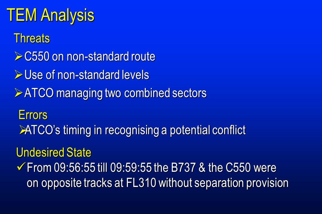 TEM Analysis Threats C550 on non-standard route