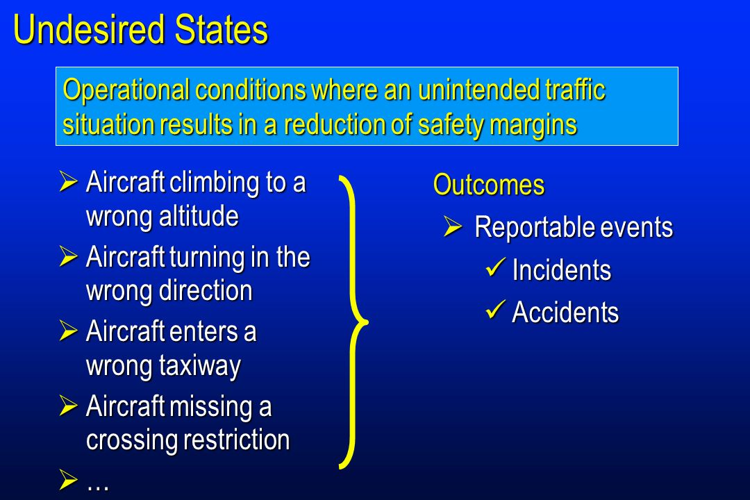 Undesired States Operational conditions where an unintended traffic situation results in a reduction of safety margins.