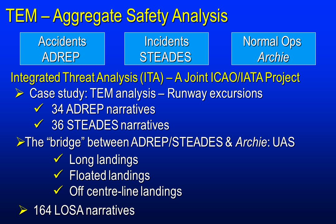 TEM – Aggregate Safety Analysis