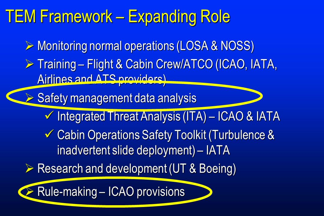 TEM Framework – Expanding Role
