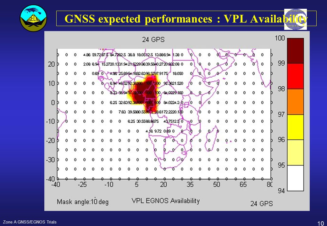 GNSS expected performances : VPL Availability