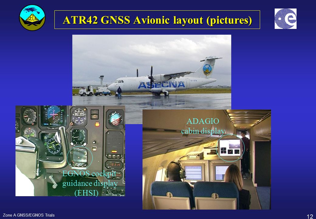 ATR42 GNSS Avionic layout (pictures)