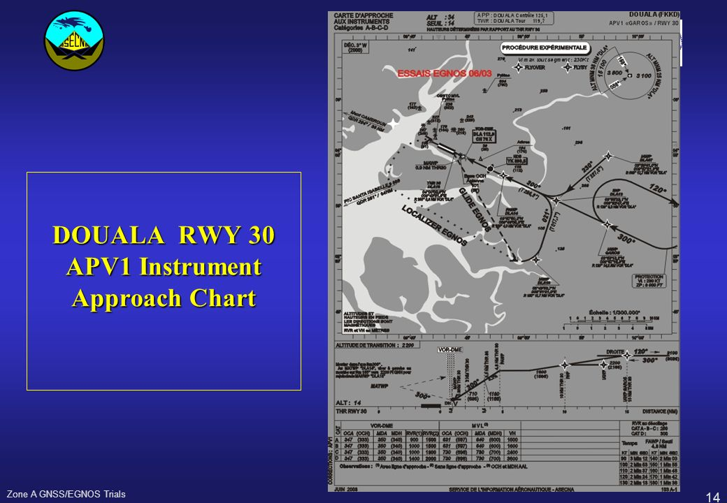 DOUALA RWY 30 APV1 Instrument Approach Chart