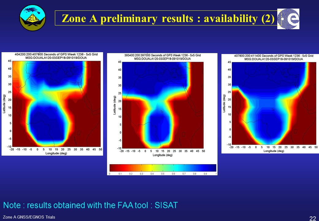 Zone A preliminary results : availability (2)