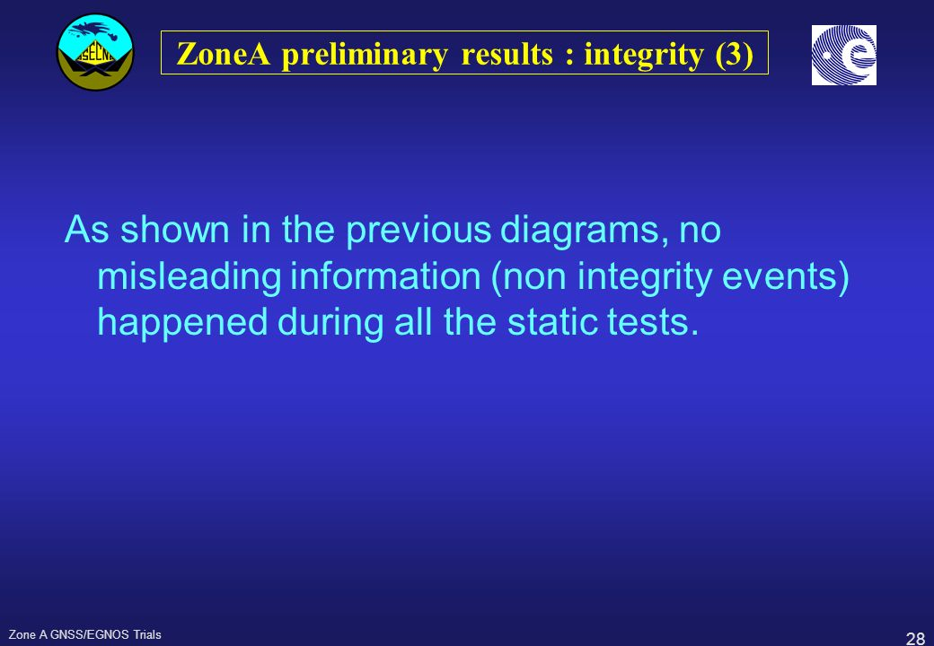 ZoneA preliminary results : integrity (3)
