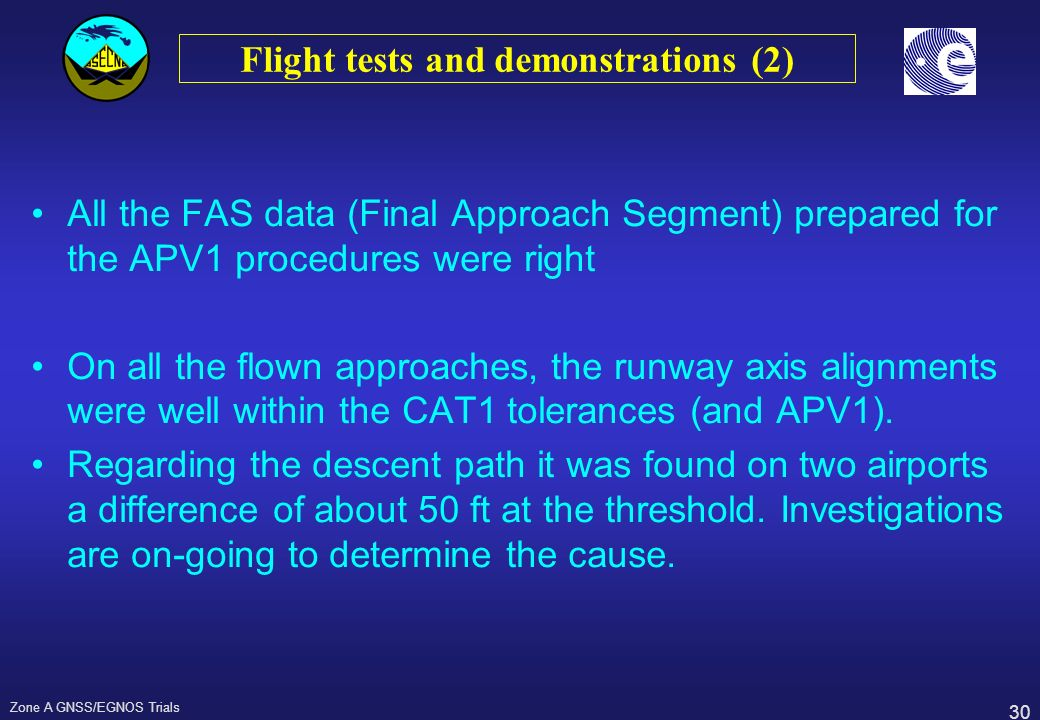 Flight tests and demonstrations (2)