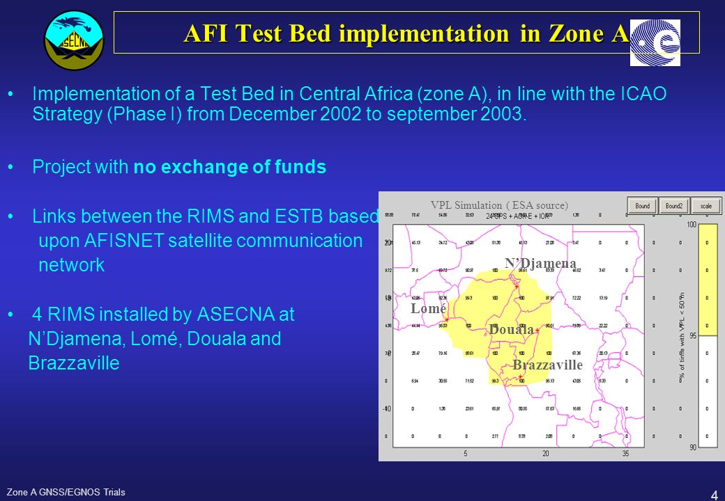 AFI Test Bed implementation in Zone A