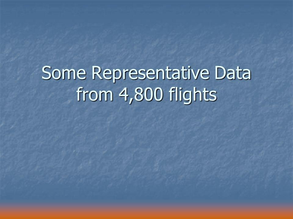 Some Representative Data from 4,800 flights
