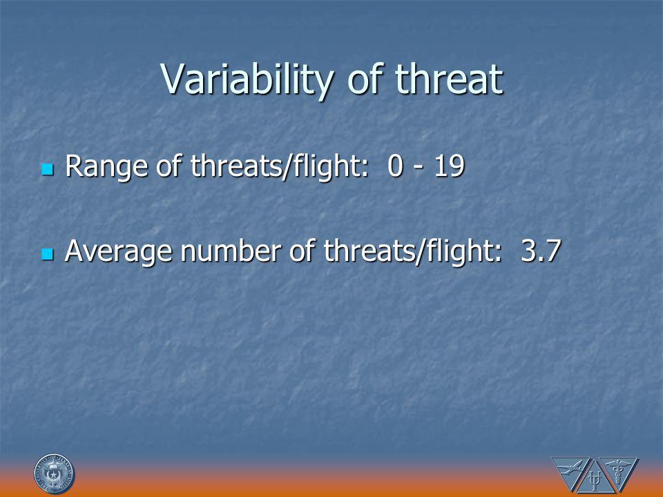 Variability of threat Range of threats/flight: 0 - 19