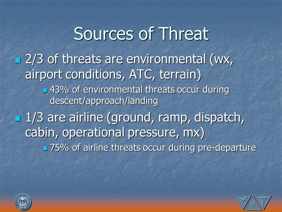 Sources of Threat 2/3 of threats are environmental (wx, airport conditions, ATC, terrain)