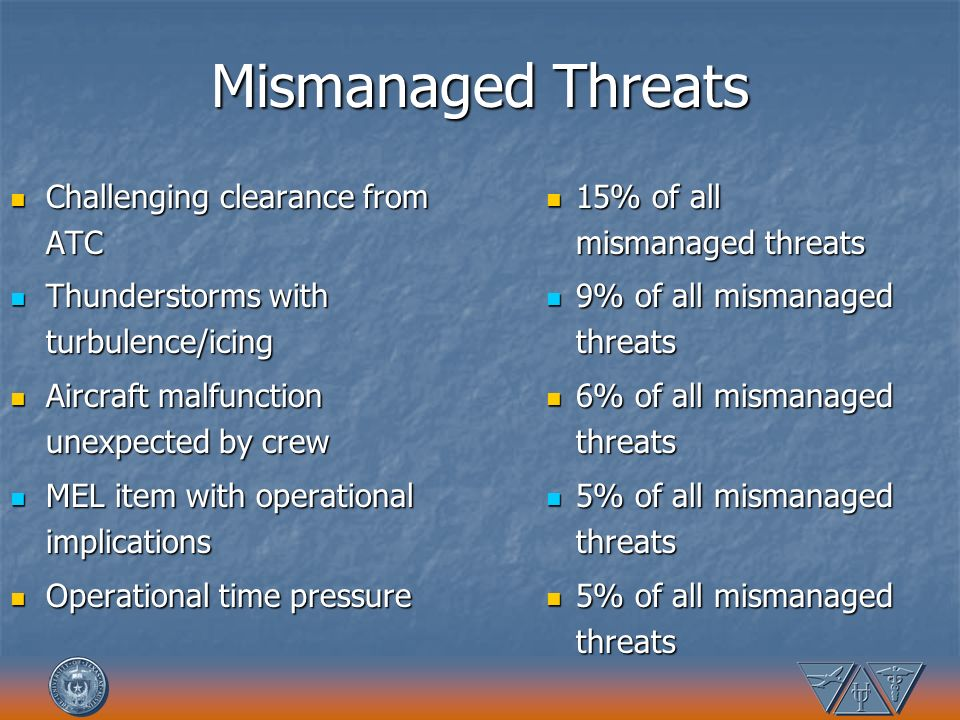 Mismanaged Threats Challenging clearance from ATC