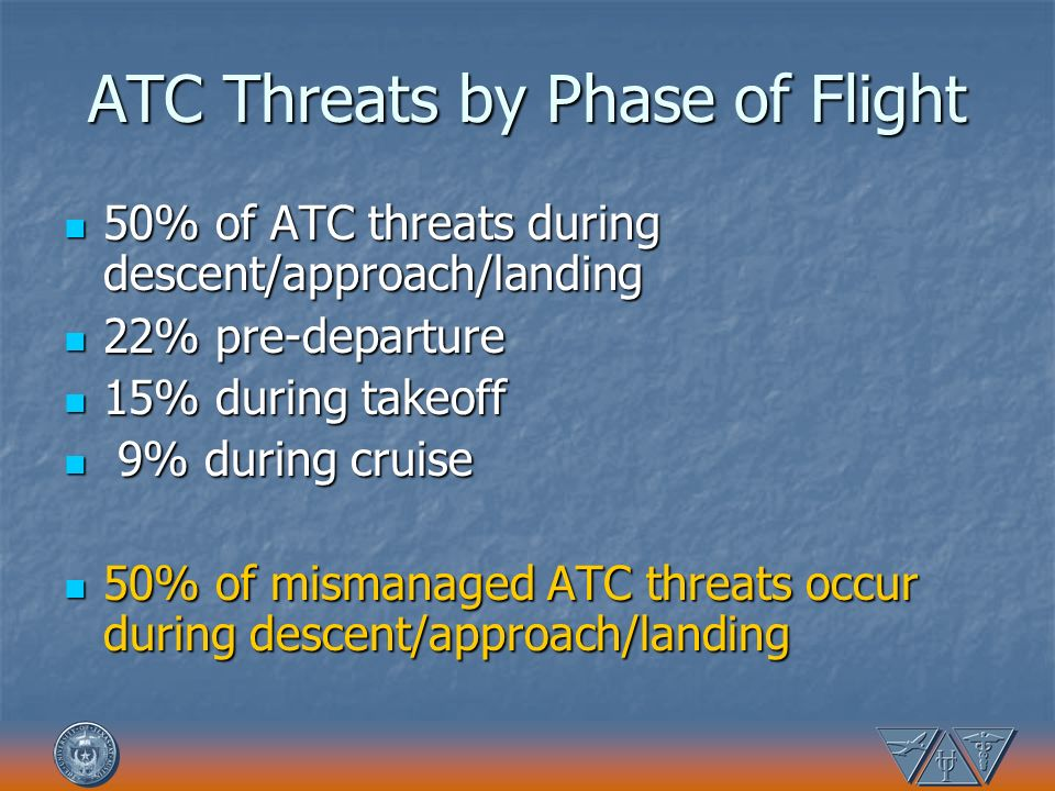 ATC Threats by Phase of Flight