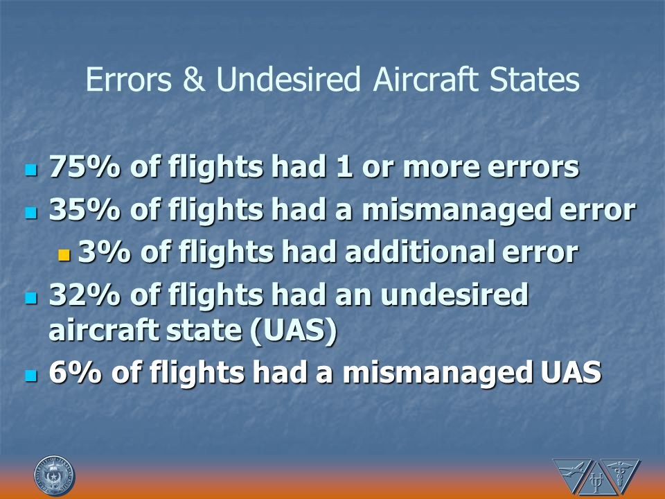 Errors & Undesired Aircraft States