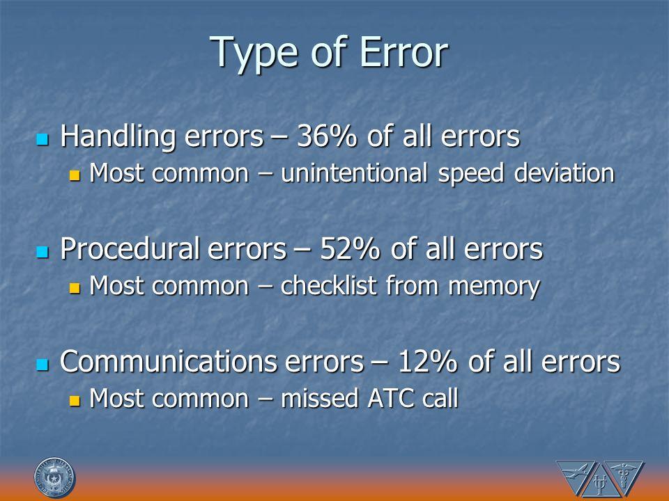 Type of Error Handling errors – 36% of all errors
