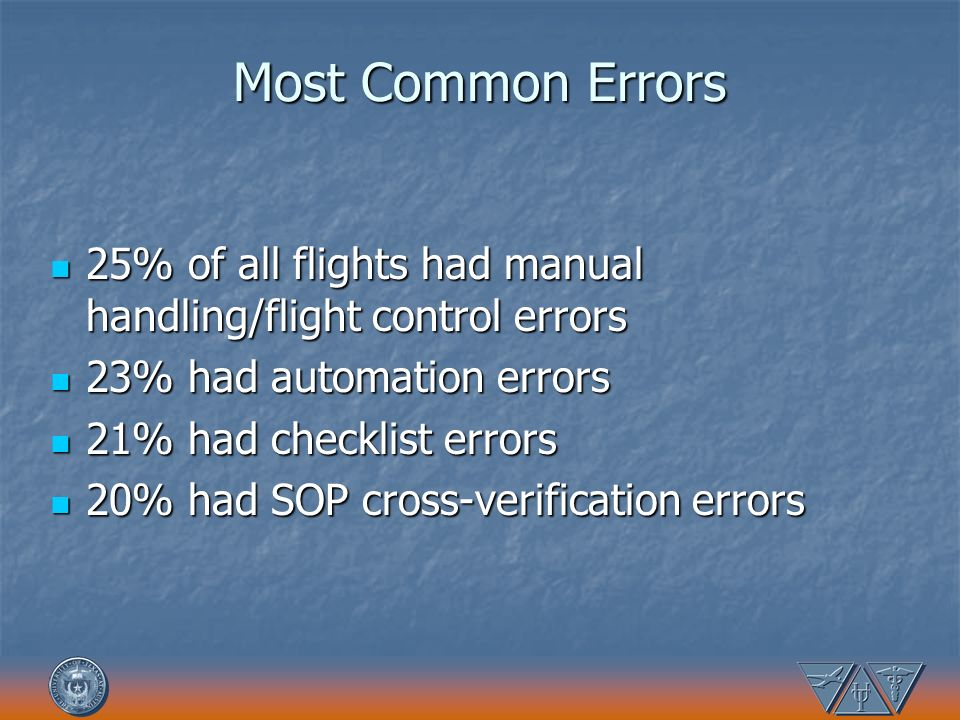 Most Common Errors 25% of all flights had manual handling/flight control errors. 23% had automation errors.