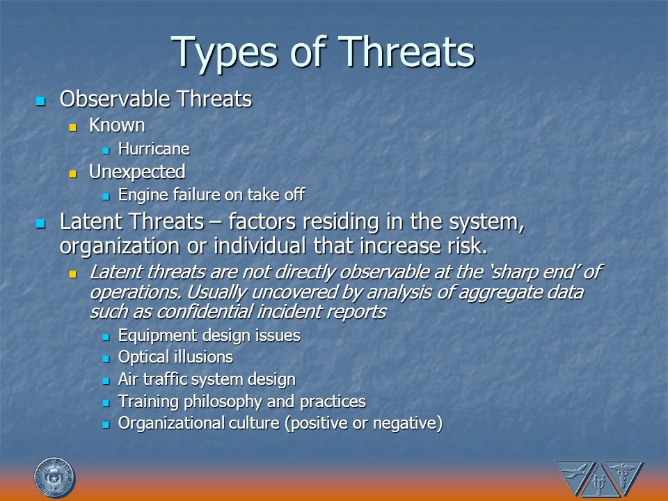 Types of Threats Observable Threats