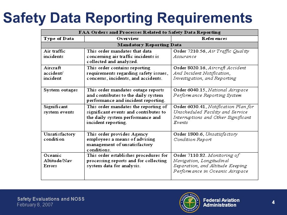 Safety Data Reporting Requirements