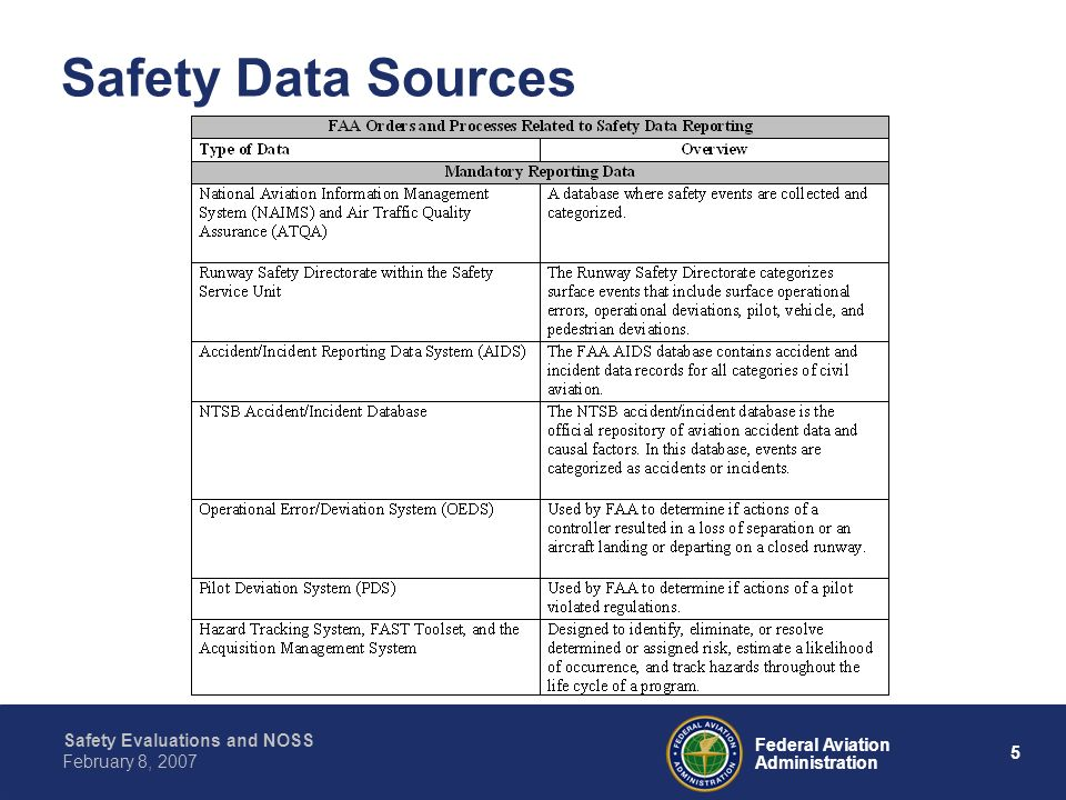 Safety Data Sources