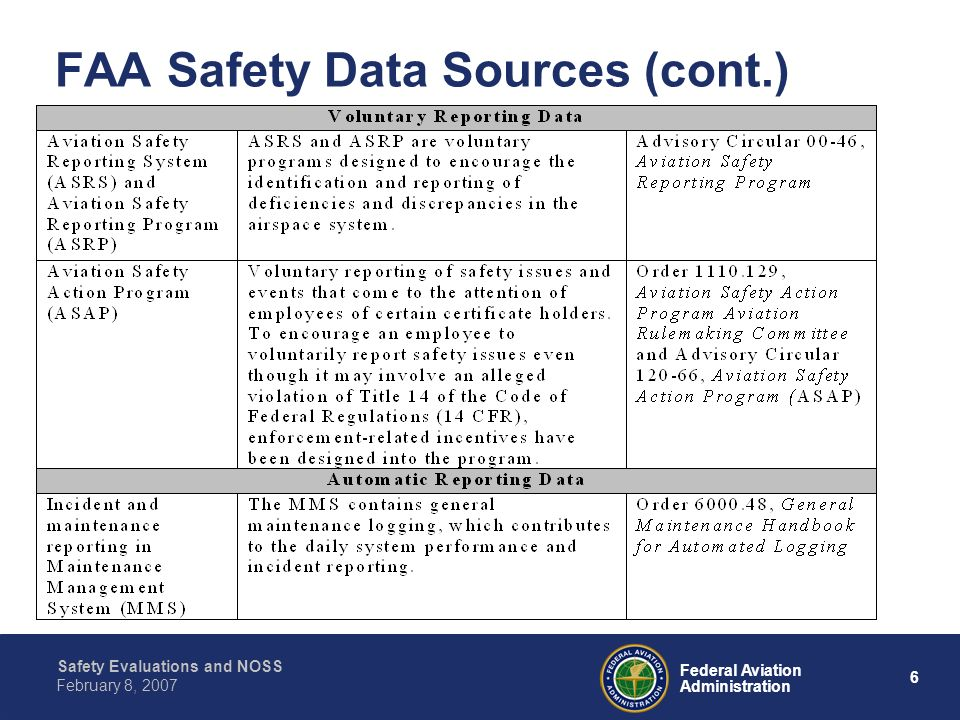 FAA Safety Data Sources (cont.)