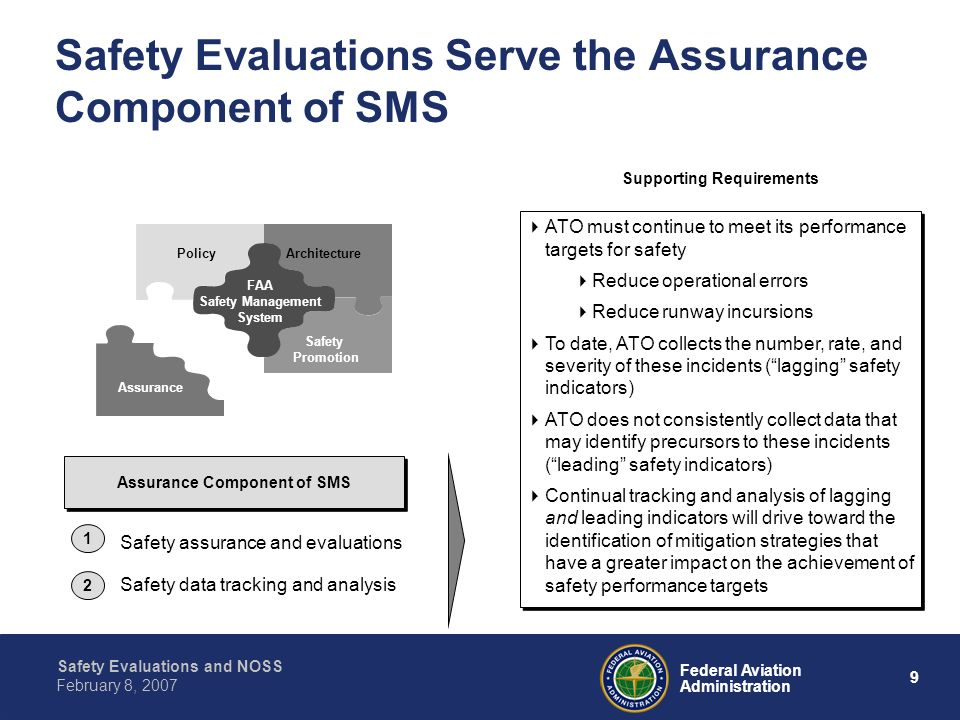 Safety Evaluations Serve the Assurance Component of SMS