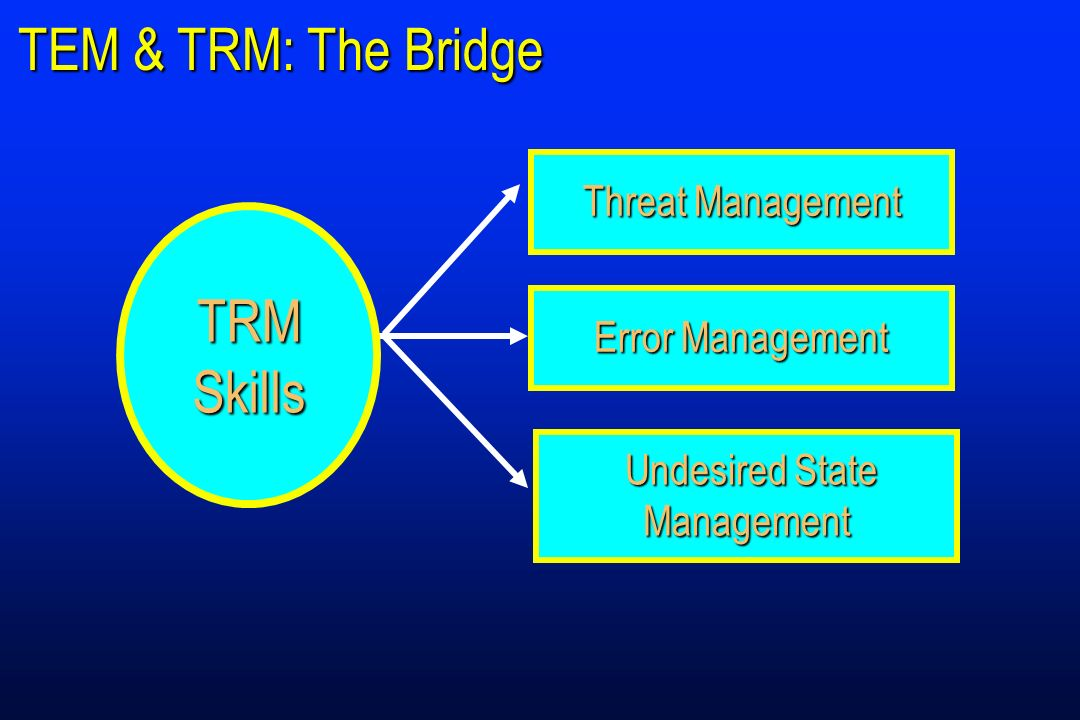 TEM & TRM: The Bridge TRM Skills Threat Management Error Management