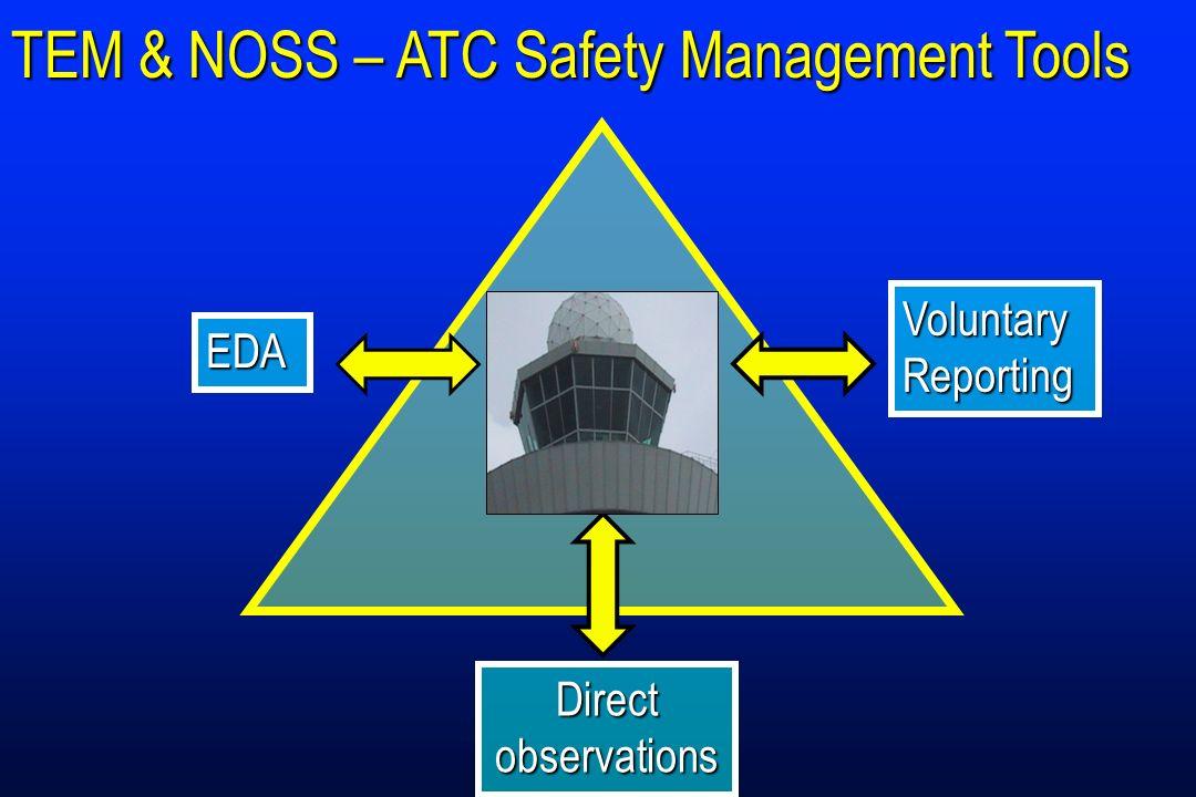 TEM & NOSS – ATC Safety Management Tools